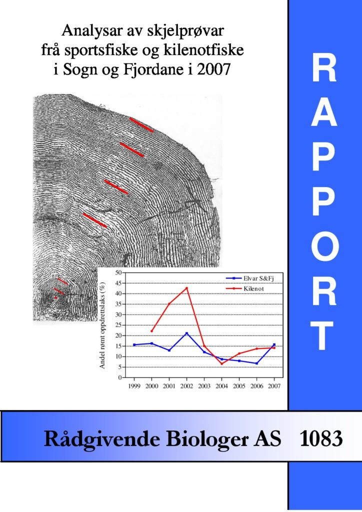 Rapport cover - rapport 1083