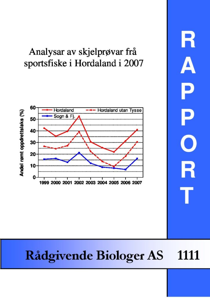 Rapport cover - rapport 1111