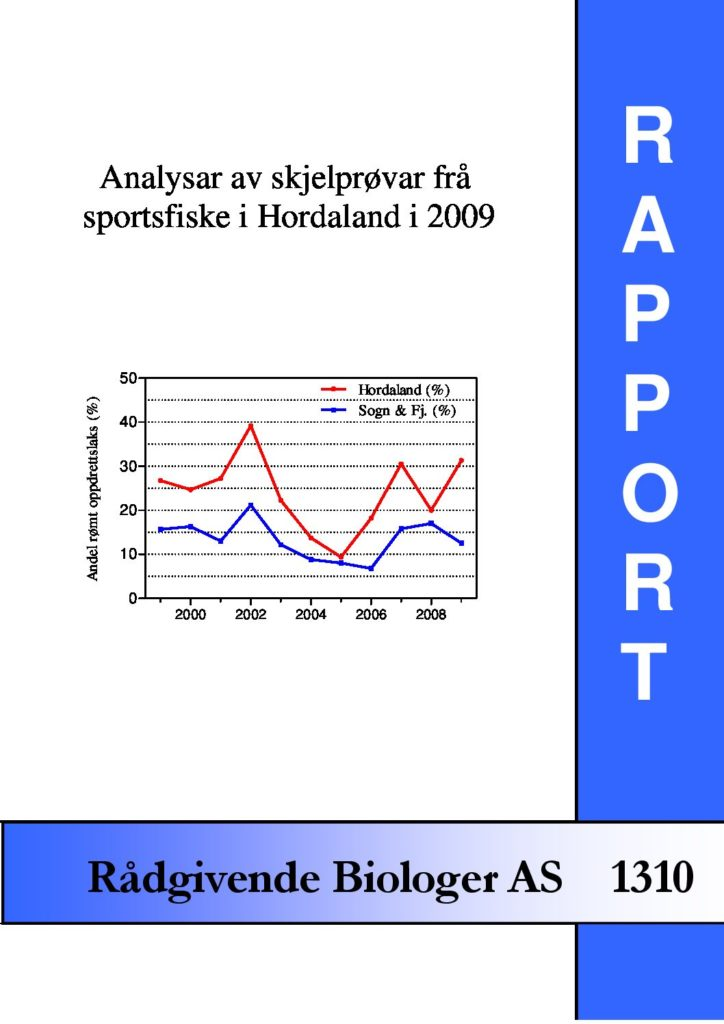 Rapport cover - rapport 1310