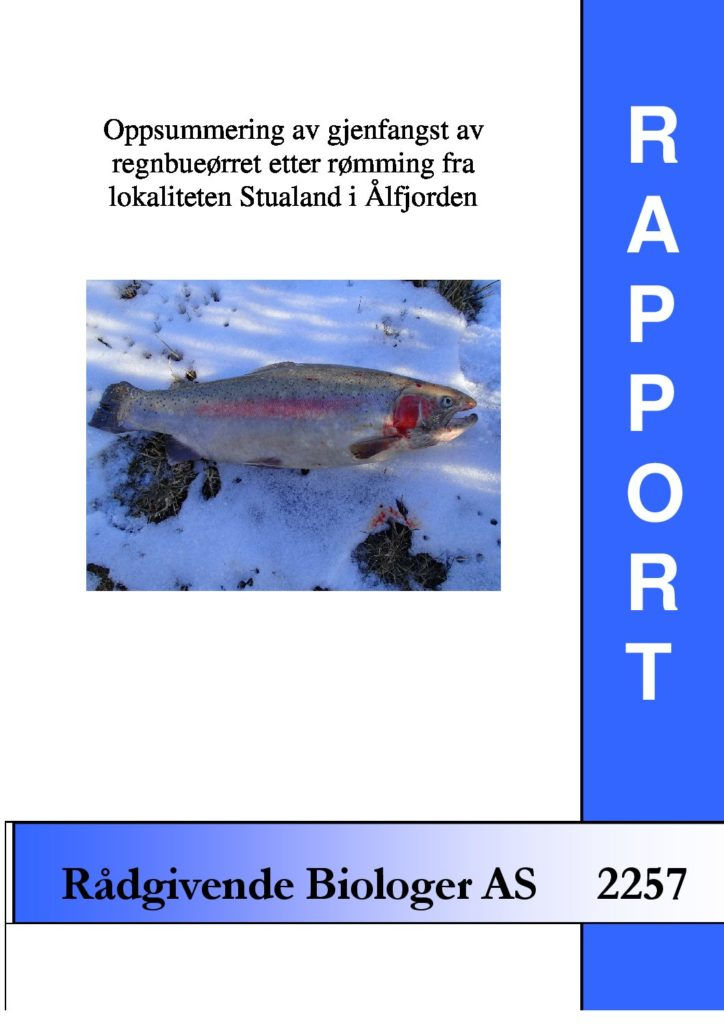 Rapport cover - rapport 2257